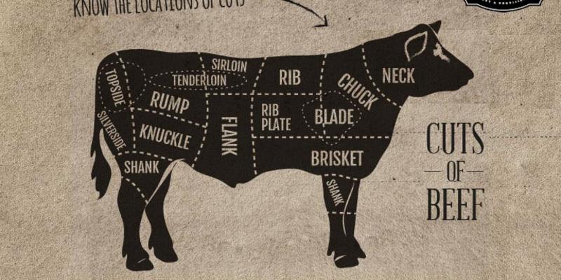 Cutting Edge Meats